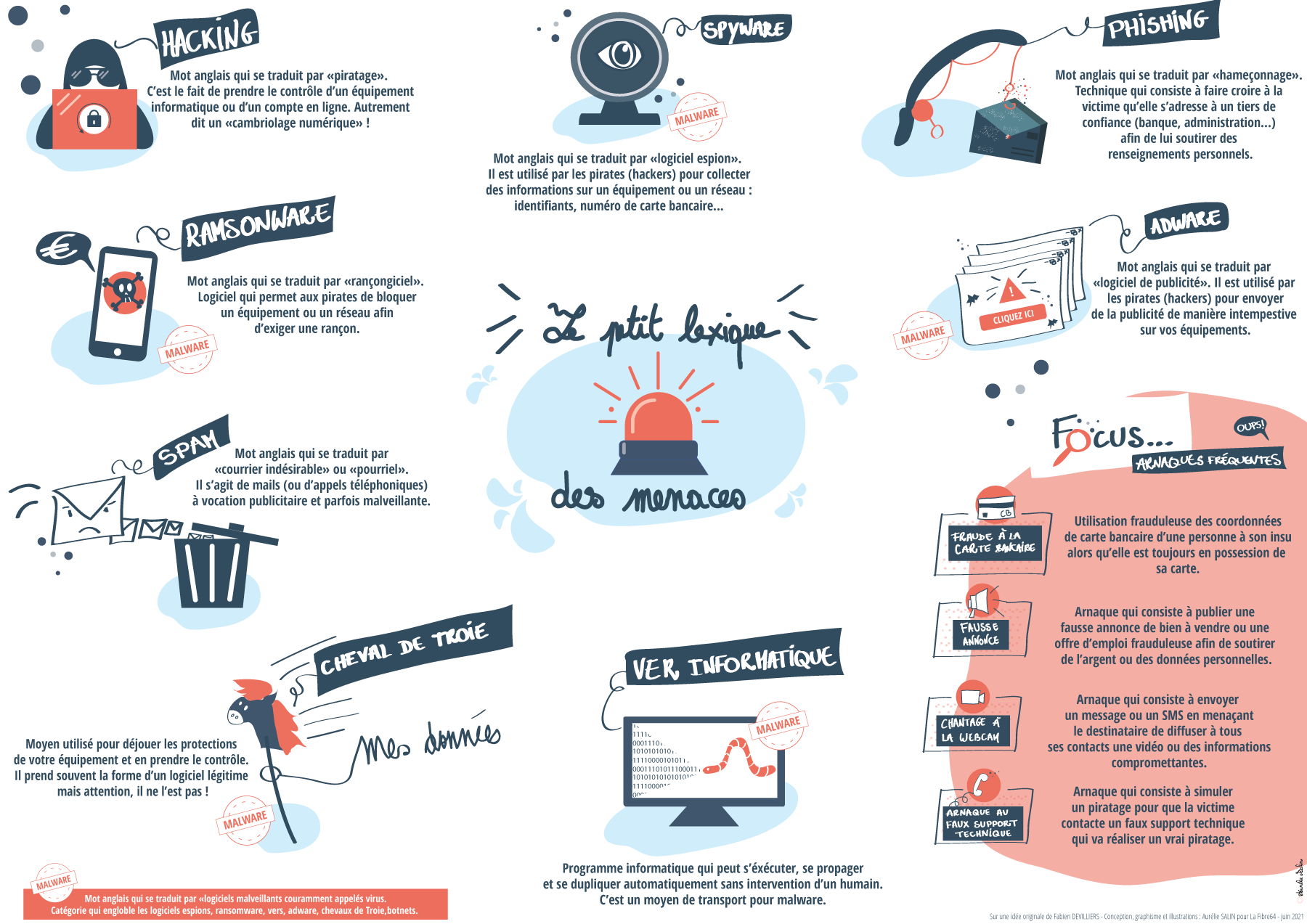 illustration-guide-cyber-menaces